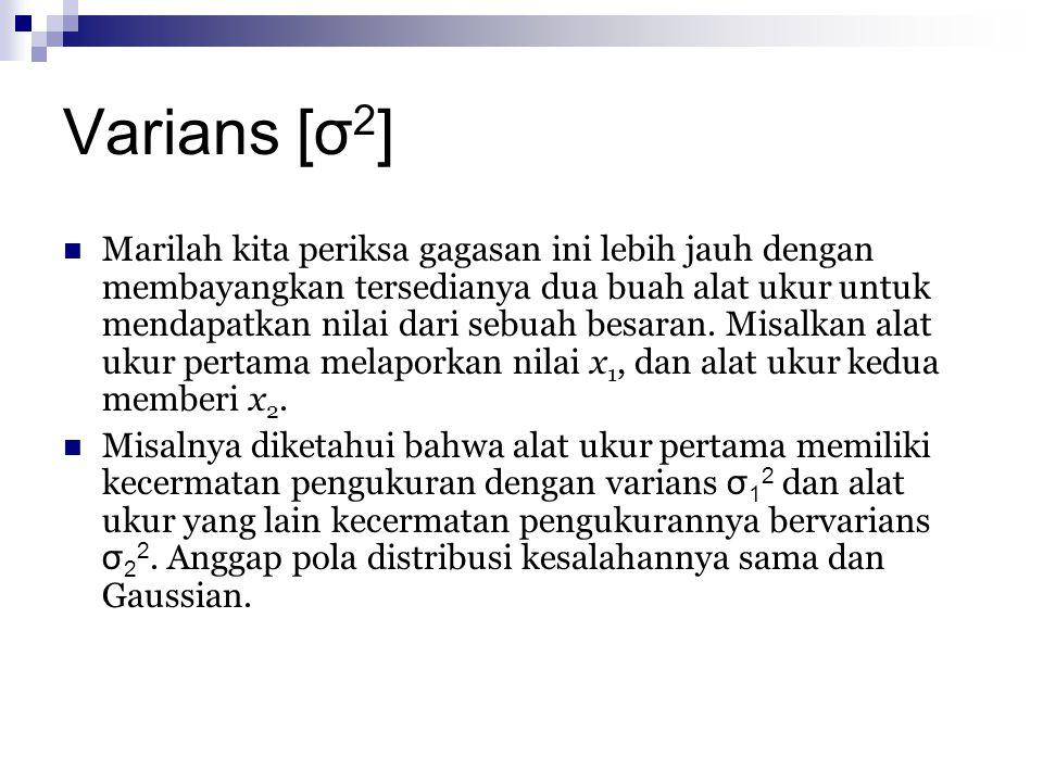 Varians [σ2]